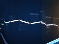 Di dalam terowongan ini, ada cerita sejarah KLM dalam sebuah timeline. Ada juga kisah menarik tentang penerbangan antar benua pertama KLM dari Amsterdam ke Indonesia (Tasya/detikcom)