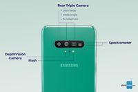 Tampilan dan Fitur Kamera Galaxy S11 Ini Bikin Terpana