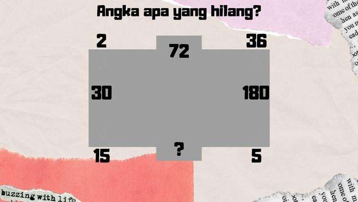 Perhatikan kira-kira apa hubungan bilangan yang ada di luar dan di dalam bidang. Foto: detikHealth