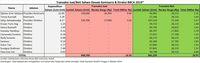 Direksi Komisaris Transaksi Saham Bca Berapa Nilainya