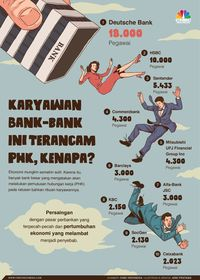 Gawat, 60 Ribu Pegawai Bank Besar Terancam PHK Tahun Ini!