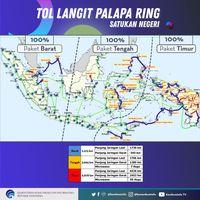 Tol Langit Mengudara, Jokowi Kirim Pesan Anti-Rekayasa Fakta