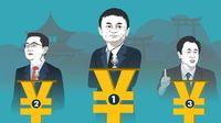 Siapa Paling Kaya di China?