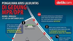 Catat! Ini Pengalihan Lalu Lintas Saat Pelantikan Jokowi