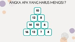 Daripada menghabiskan waktu hanya menatap layar tanpa berpikir apa-apa, yuk coba latih kecerdasan dengan menjawab teka-teki ini. Enggak susah kok.