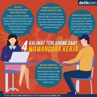 4 Kalimat Terlarang Saat Wawancara Kerja