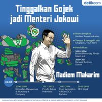 Kiprah Nadiem Makarim: 'Jendral Muda' Jokowi Lepas Gojek