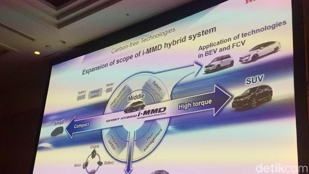 Teknologi Hybrid Honda yang Bikin Mobil Irit BBM