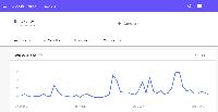 Cara mencari keyword di Google Trend.