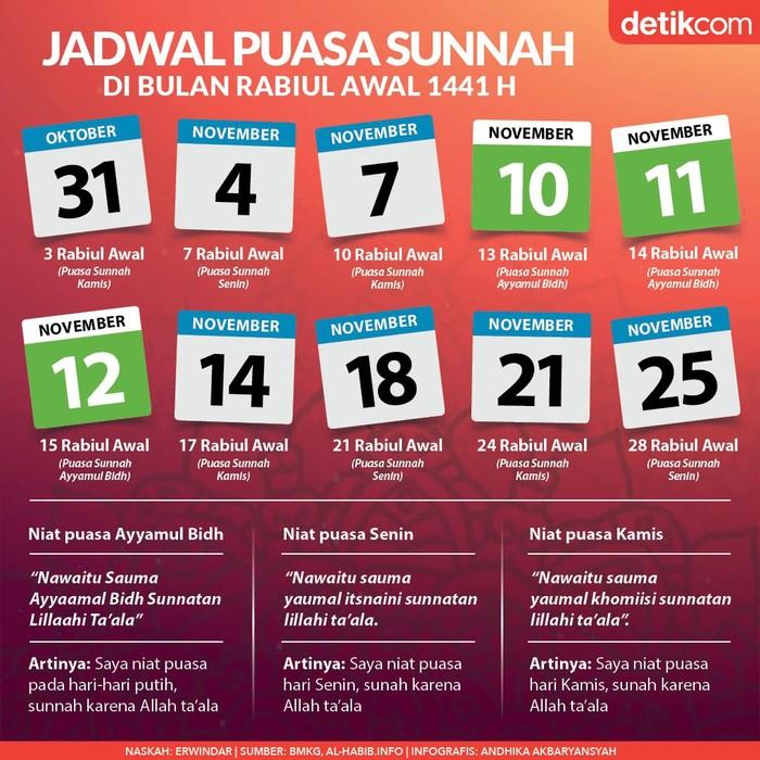 Catat Ini Jadwal Puasa Sunnah Di Bulan Rabiul Awal 1441 H