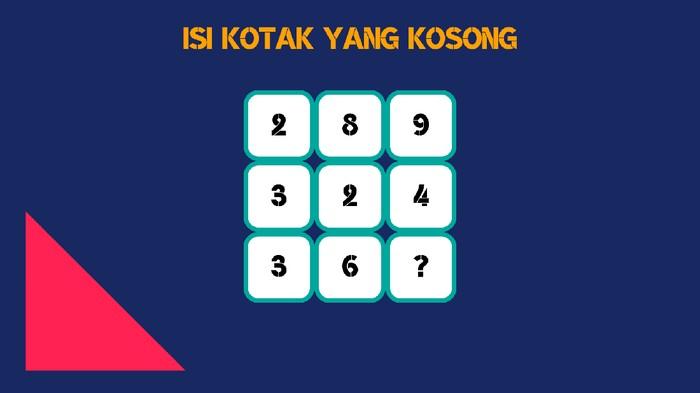 Kira-kira angka apa yang harus mengisi kotak terakhir? (Foto: detikHealth)