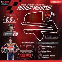 MotoGP Malaysia: Saatnya Hentikan Rentetan Kemenangan Marquez?