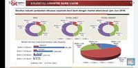 Bank Bertarung Lawan Fintech, OJK Dorong Merger-Akuisisi