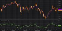 Investor Asing Net Sell Lagi, IHSG Masih Dibayangi Penurunan