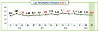 Hati-hati Pak Jokowi! Kenaikan Harga Bisa Bikin Ekonomi Loyo