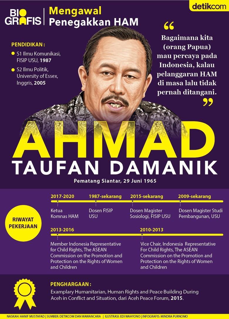 Ahmad Taufan Damanik dan Optimisme Mengawal Penegakan HAM