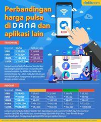 Super Murah, Puas Teleponan dan Internetan Cuma Rp11