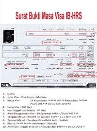 Visa Habib Rizieq