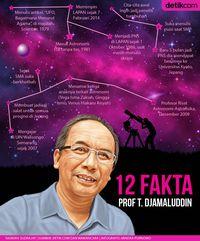 12 Fakta Prof Thomas Djamaluddin