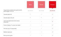 Netflix dan Bukti Konkret Ekonomi Indonesia Bocor!