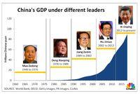 Kisah China : Dulu Kumuh Kini Jadi Raksasa Ekonomi Baru