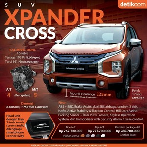 SUV Pesaing Rush Cs, Xpander Cross