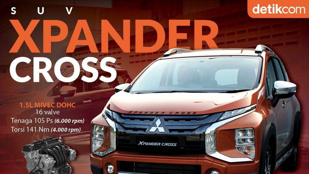 SUV Pesaing Rush Cs, Xpander Cross