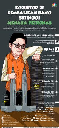 Kisah Koruptor RI yang Balikin Uang Setinggi Menara Petronas