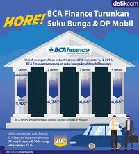 Hore! BCA Finance Turunkan Suku Bunga & DP Mobil