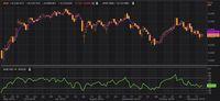 Investor Wait & See, Transaksi Hanya Rp 5,4T, IHSG Fluktuatif