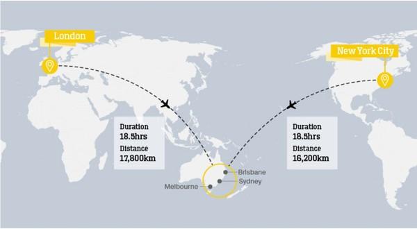 Di penerbangan ini konsumsi BBM dipangkas lebih jauh. Hasilnya saat mendarat di Sydney masih ada 6.300 kilogram BBM dan itu cukup untuk penerbangan satu jam 45 menit atau 15 menit lebih lama dari yang diharapkan (Foto: CNN)