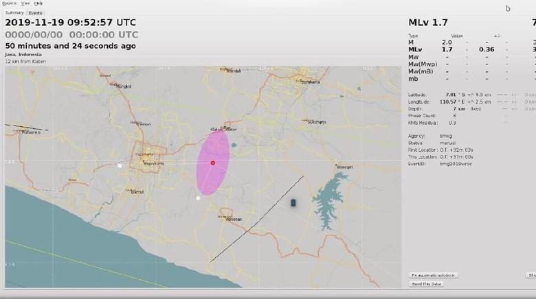 Gempa Darat M 1,7 Terjadi di Klaten Sore Ini