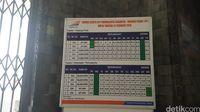 Jadwal keberangkatan kereta Tanjung Priuk-Purwakarta