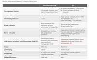 Pembeli Reksa Dana ETF Makin Banyak, kok Bisa?