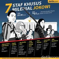 7 Stafsus Milenial