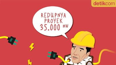 Redupnya Proyek Ambisius 35.000 MW Jokowi