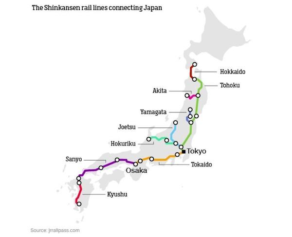 Jalur pertamanya yakni Tokaido 514 kilometer yang menghubungkan Tokyo-Osaka, selesai pada tahun 1964. Keretanya dapat melaju hingga 322 kph pada rute keluar dari ibu kota menuju ke utara, selatan, dan barat ke kota-kota seperti Kobe, Kyoto, Hiroshima, dan Nagano (Foto: CNN)