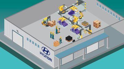 Pabrik Baru Hyundai Rp 21 Triliun di Bekasi