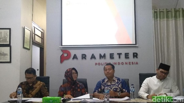 Survei Parameter: 50,3% Tak Setuju Gerakan 212-FPI Ancaman Demokrasi