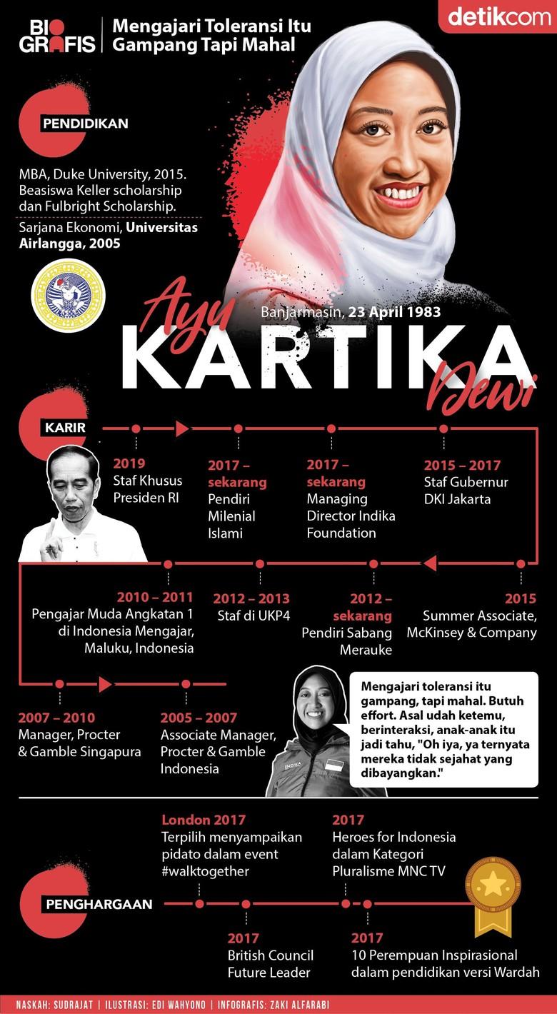 SKP Jokowi Bilang Mengajari Toleransi Itu Gampang Tapi Mahal