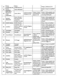 OJK Kembali Tutup 125 Fintech Ilegal, Ini Daftarnya