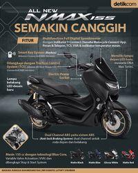 Honda PCX vs All New Yamaha Nmax, Lebih Murah Mana?