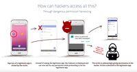 Pengguna Android Hati-Hati, Virus Jahat Ini Kuras Dompetmu!