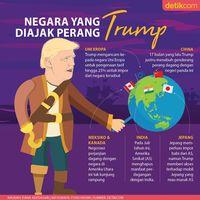 Negara yang Diajak Perang Trump