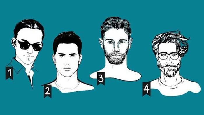 Tes Kepribadian Untuk Mengungkapkan Karakter Pria Yang Cocok DEnganmu / Foto: dok. dimajadid