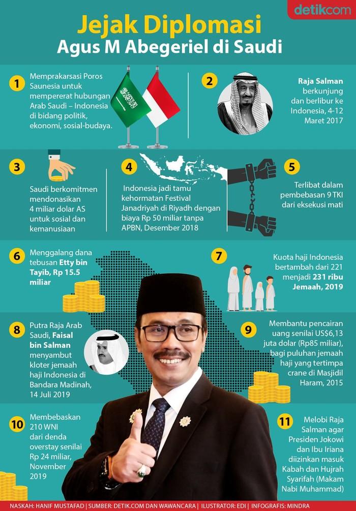 Jejak Diplomasi Agus Maftuh Abegebriel untuk Saudi-Indonesia