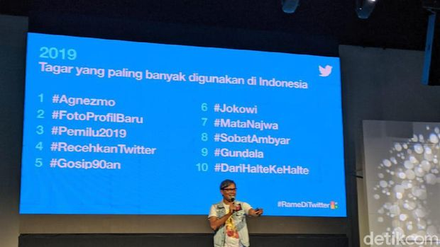 Agnez Mo dan Jokowi Paling Ramai di Twitter Sepanjang 2019