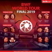 BWF World Tour Finals Dimulai, Ayo Dukung Indonesia!