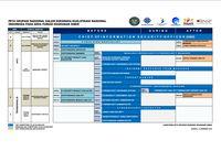 Peta Okupasi Keamanan Siber Nasional