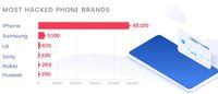 Kalian Pengguna iPhone dan Instagram? Maka Hati-Hatilah